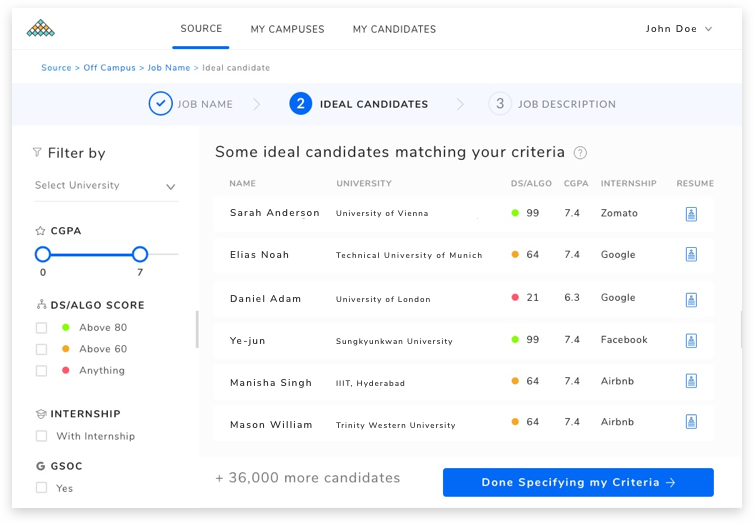 Campus Product screen showing ideal campus candidates matching set criteria
